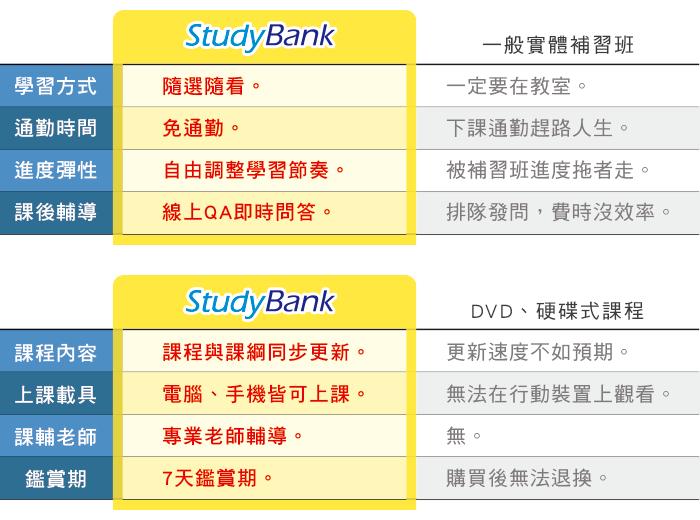 StudyBank與實體筆習班的學習方式比較